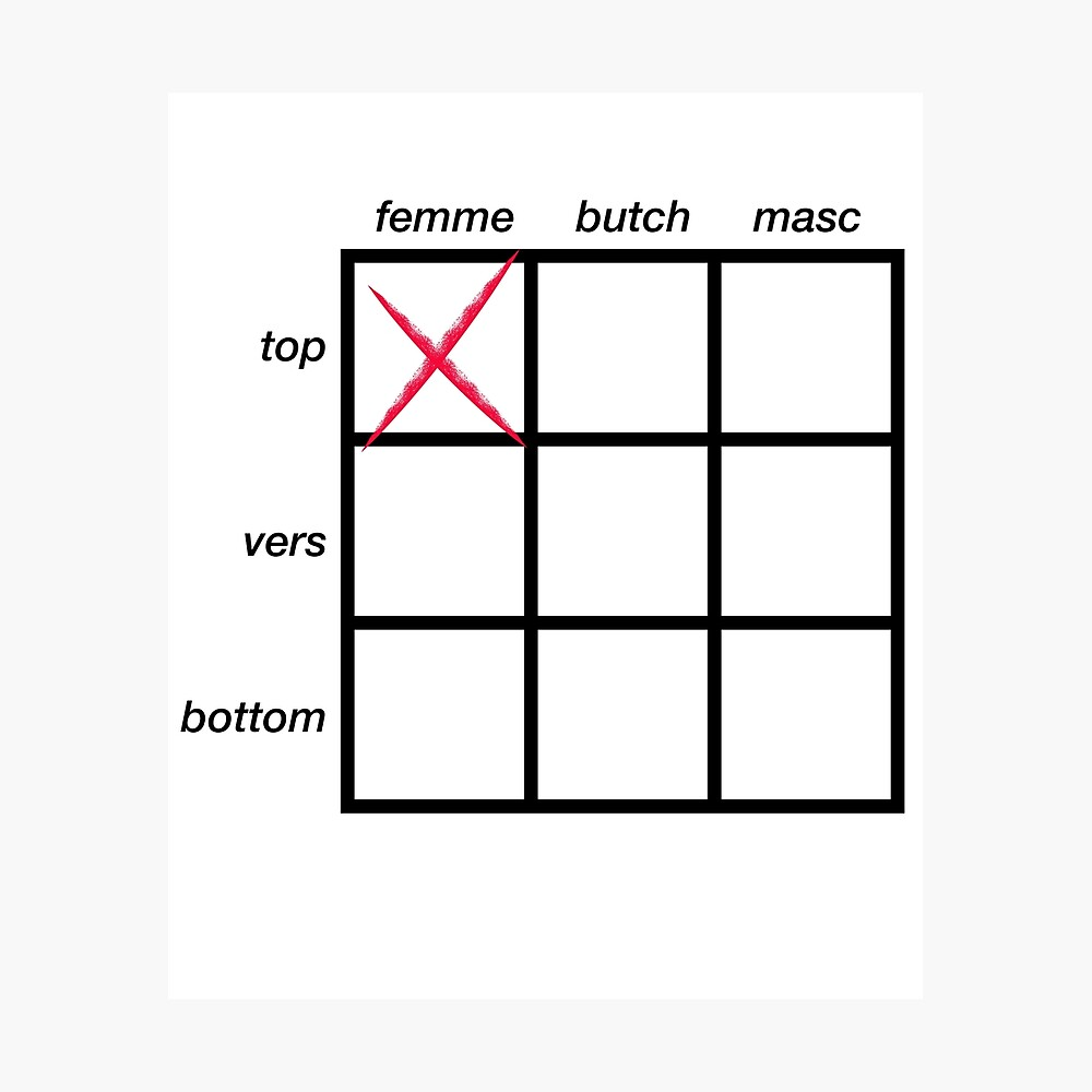 Gay Alignment Chart Top Bottom Femme Masc Check Lgbt Sex Meme