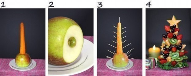 Идея для съедобной елочки