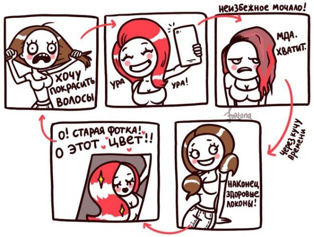 комикс о женщинах