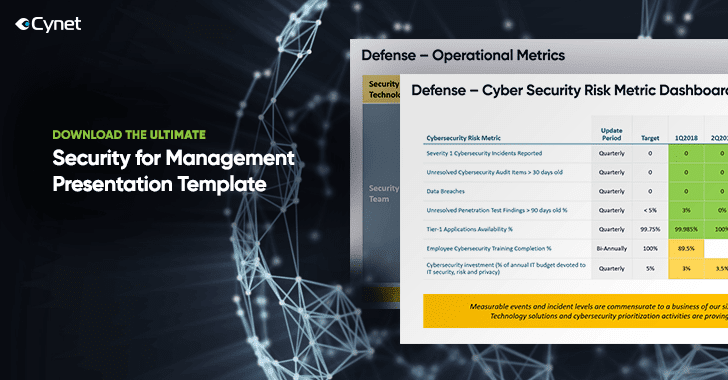 Cybersecurity management