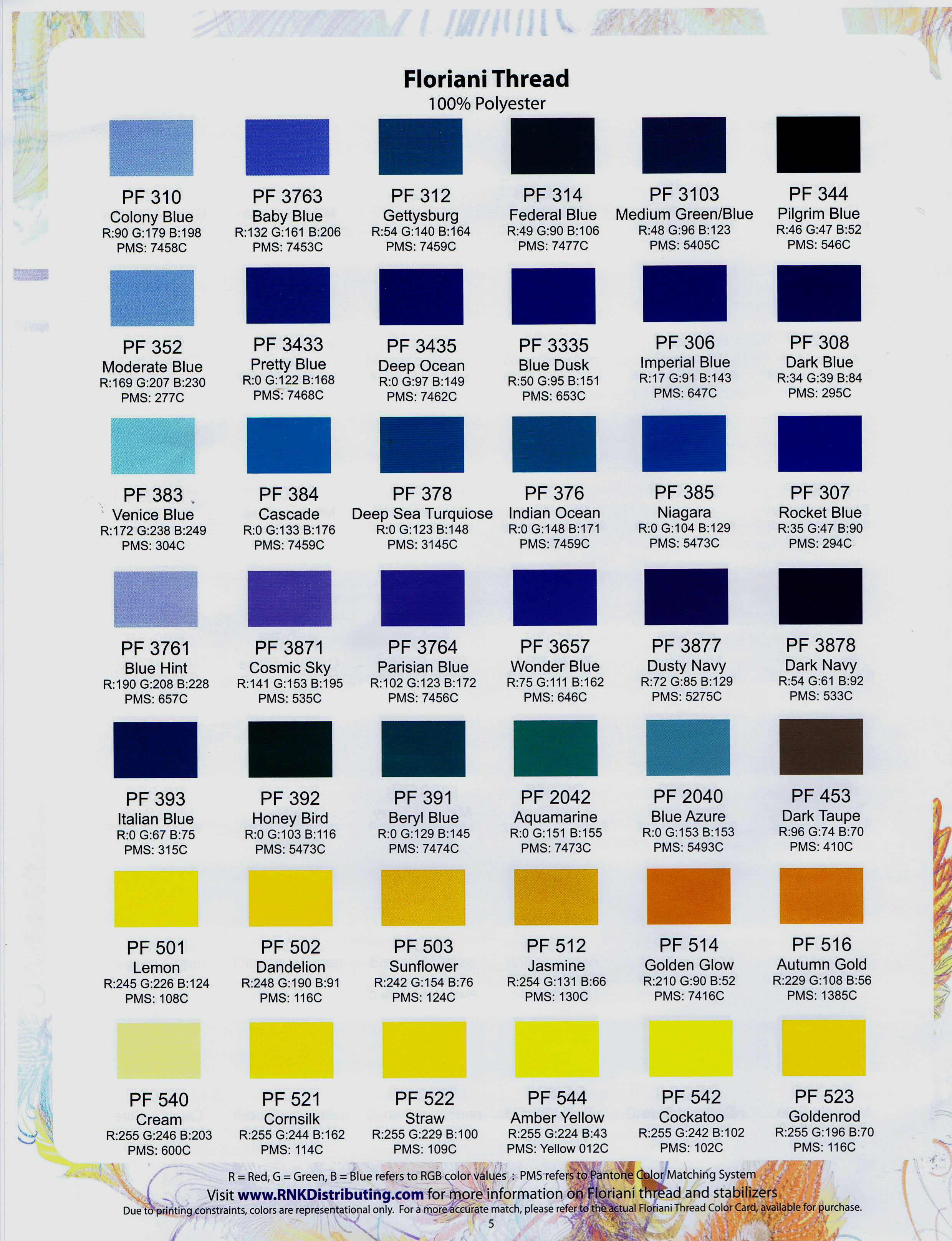 Polyester Embroidery Thread Pms Colors Pictures Picturesboss