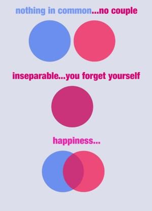 Love – A Venn Diagram | infographic | I Inspiration
