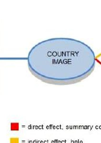Country of origin effect dissertation proposal would you from