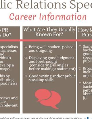 Public relations writing newsletter articles ve found few college students