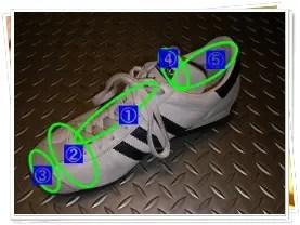 埼玉県さいたま市Plus-R靴解剖トップ