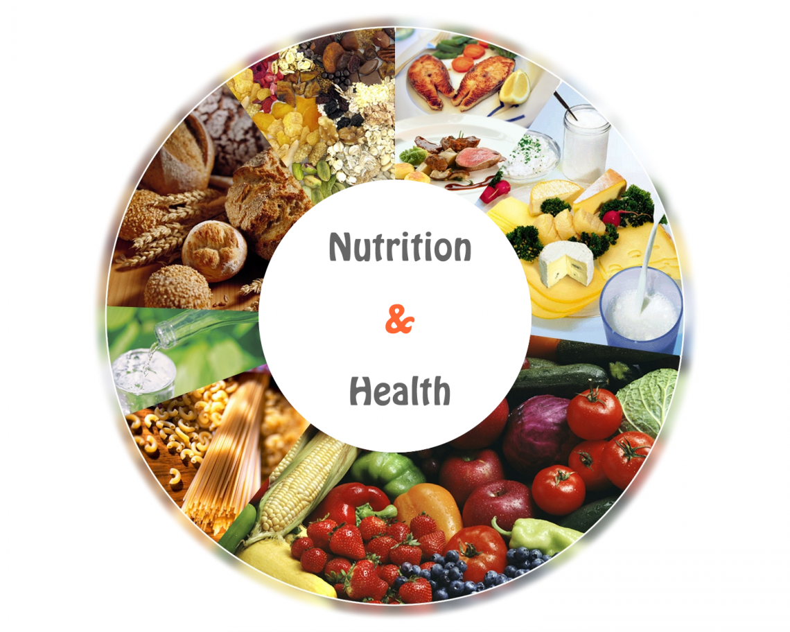 Nutrition Amp Health Challenges Amp Solutions