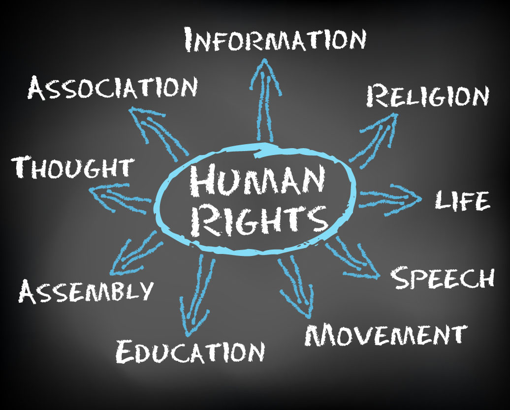 "Human Rights and Sustainable Human Development viz-a-viz Migration"" » IILS  Blog"