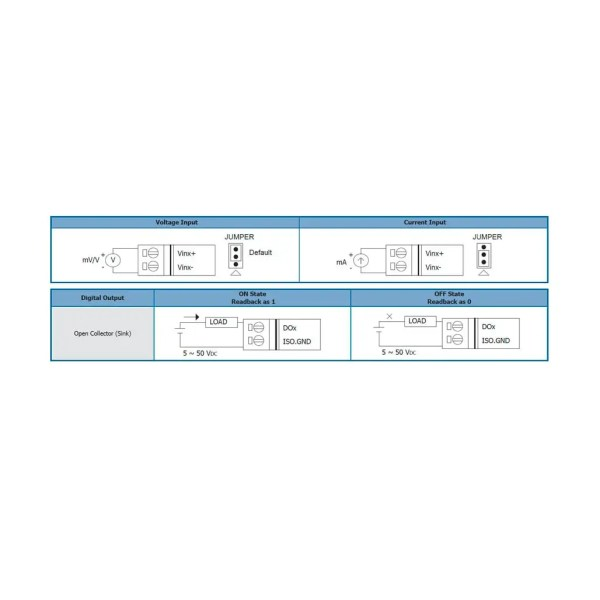 ET 7017CR ModbusTCP IO Module 03 120448