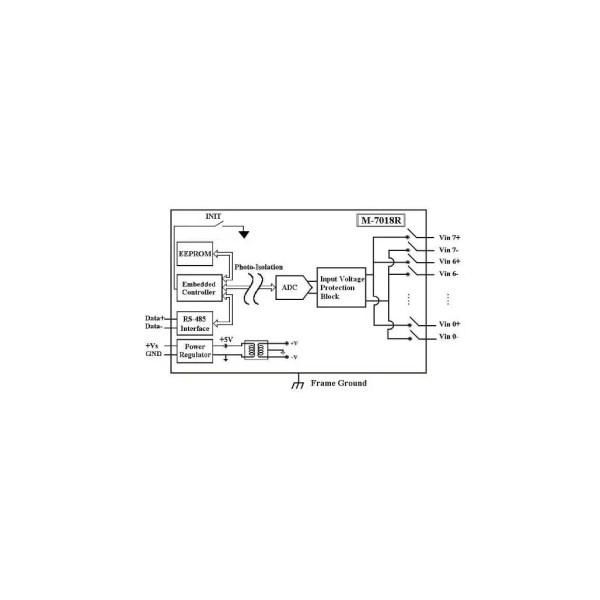 M 7018R GCR ModbusRTU IO Module 03 116926