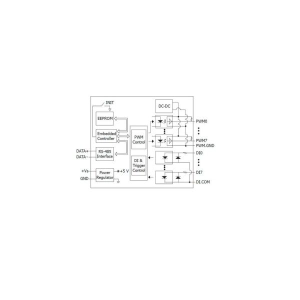 M 7088D GCR ModbusRTU IO Module 03 127556