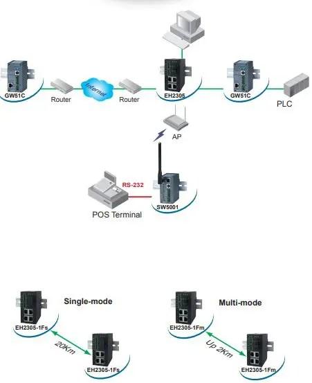 EH2305 Diagram