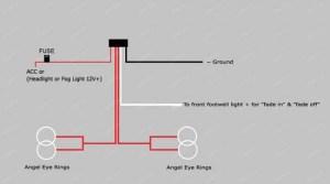Angel  Eye  Diagram  01