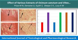 Effect of Various Extracts of Ocimum sanctum and Vitex negundo on Gastrothylax crumenifer