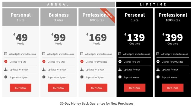 Dynamic Content for Elementor Pricing