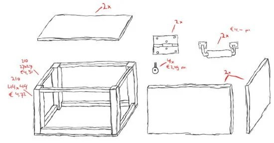 05-Kist