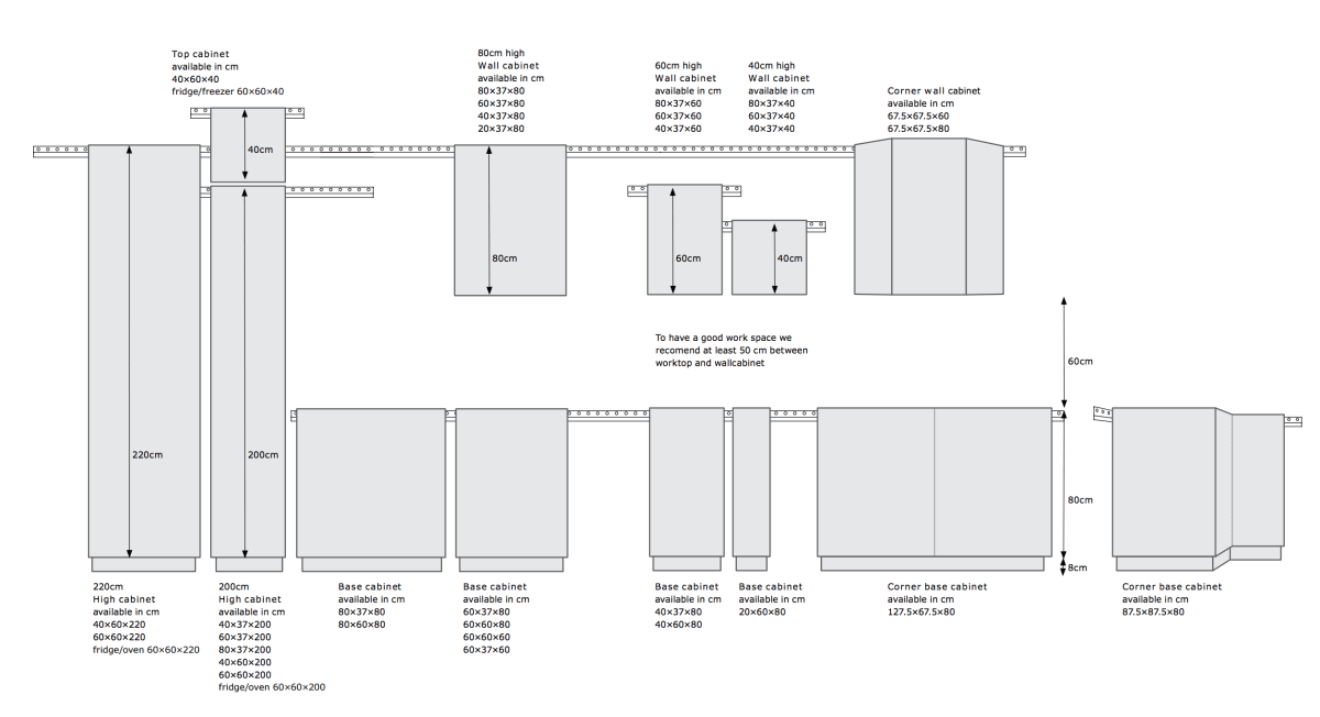 Then Starting From One Corner Of The Wall I Added Right Combination Base Cabinets According To Length And How Would Use