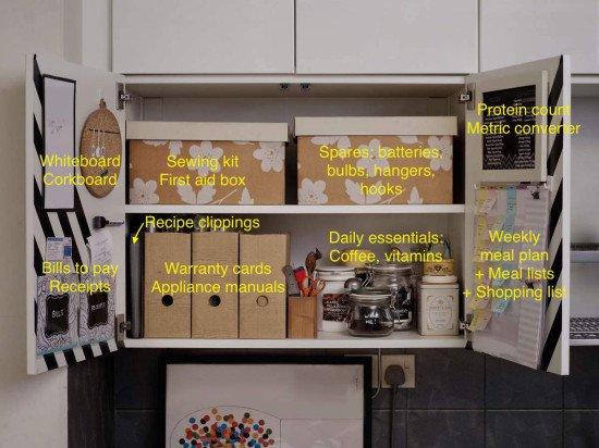 kitchen command centre - what's where