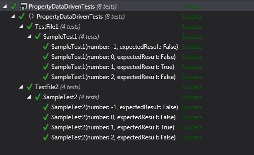 Property Data Driven Tests Sample