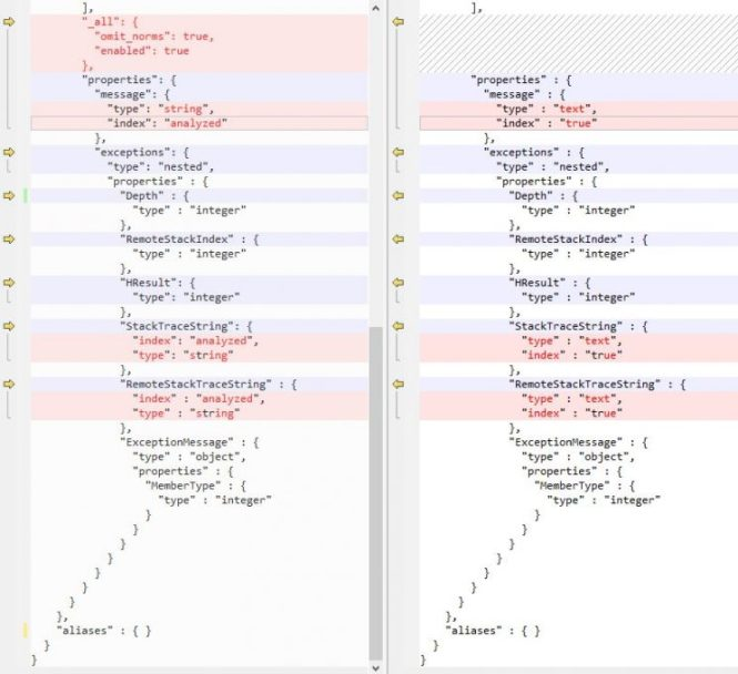 Elasticsearch error
