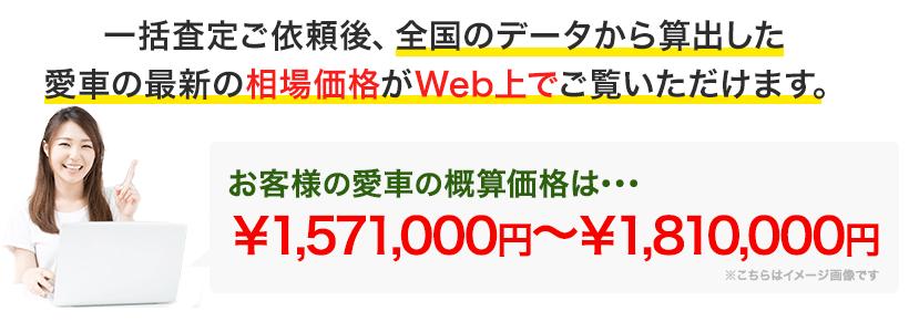 SnapCrab NoName 2018 10 24 20 1 34 No 00 - 新型デリカD5の乗り出し価格って高い!?値引き込み総額350万円以内をディーゼルで目指してお見積りやってみました。