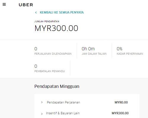 komisyen-kedua-dari-uber