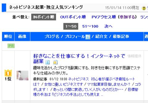 ranking1-2015-01-14