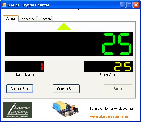 Digital counter using iRS-2R b iknowvations.in