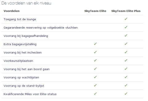 Skyteam Elite benefits
