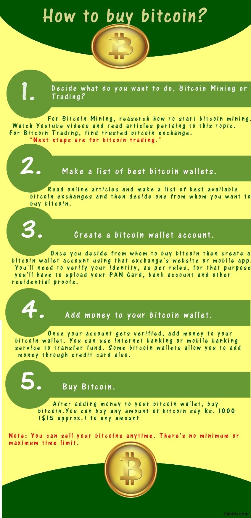 how to buy bitcoin - bitcoin trading