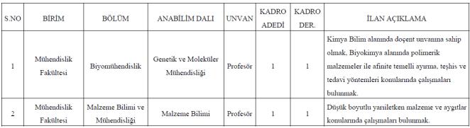 Adana Alparslan Türkeş Bilim ve Teknoloji Üniversitesi Öğretim Üyesi Alım İlanı 14