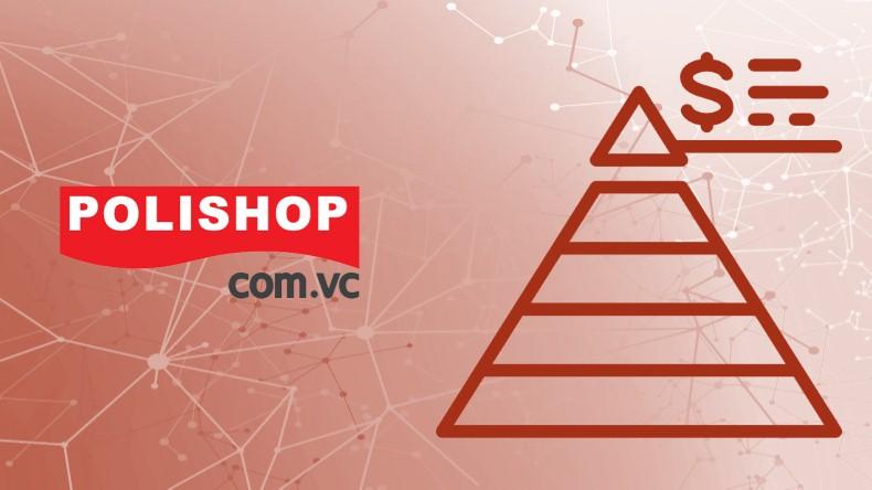 Marketing Multinível Polishop - Pirâmide