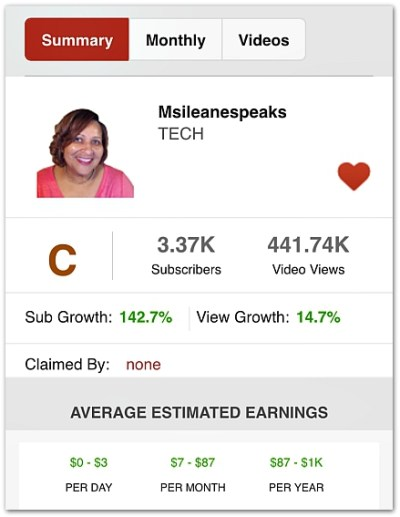 Ms. Ileane Speaks YouTube Video stats on Social Blade