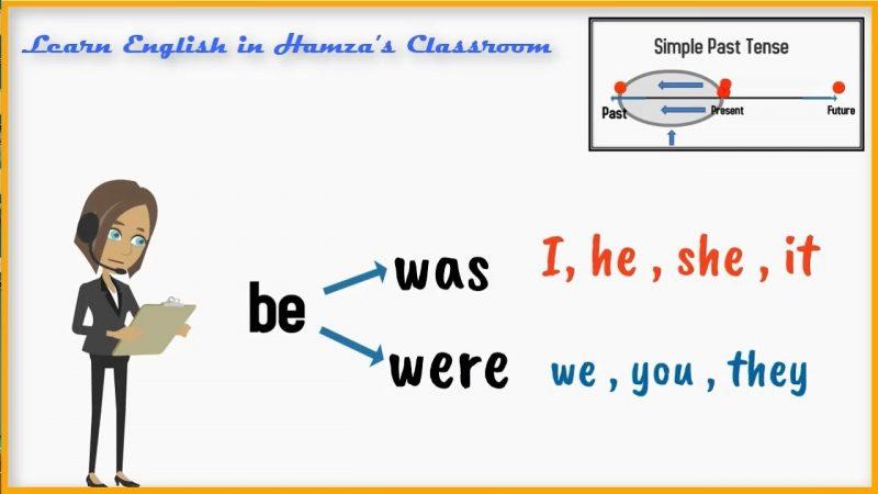 contoh kalimat simple past tense
