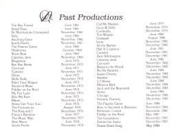 List outlining all Productions performed by The Arcadians at WTH from 1964 until 1988 when productions moved to IPAC permanently.