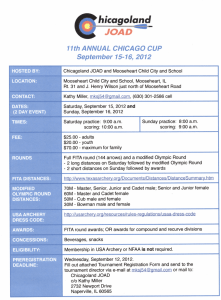 2012 Chicago Cup