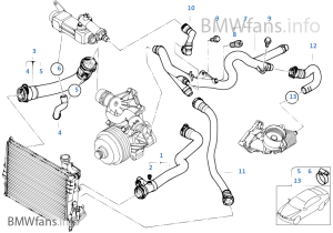 Cooling System Water Hoses | BMW X5 E53 X5 30d M57N Europe