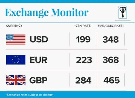 The currency exchange rates for 17.02.16