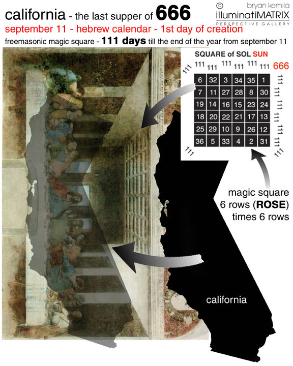 California Map - Magic Square - Last Supper