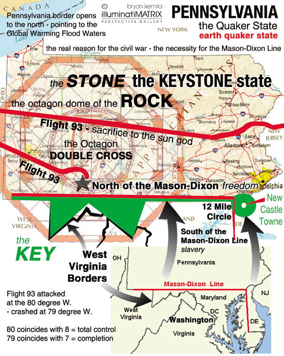 Pennsylvania Keystone 2