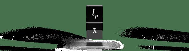 Wavelength operator, ratio of Planck length to de Broglie wavelength