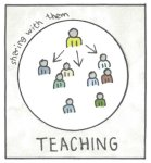 agile coach teaching