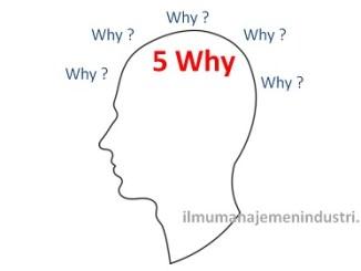 Pengertian diagram pohon tree diagram dan cara membuatnya ilmu menemukan akar penyebab dengan analisis 5 why 5 mengapa ccuart Choice Image
