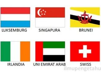 10 Negara Terkaya di Dunia 2017