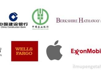 10 Perusahaan Publik Terbesar di Dunia
