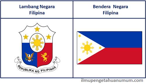 Lambang Negara Filipina dan Bendera Filipina