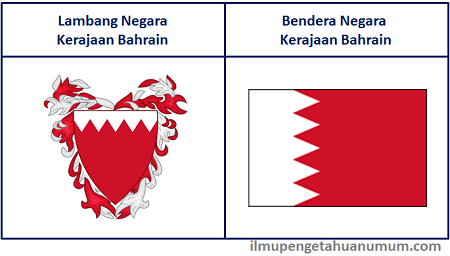 Lambang Negara Bahrain dan Bendera Bahrain