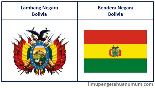Lambang Negara Bolivia dan Bendera Negara Bolivia