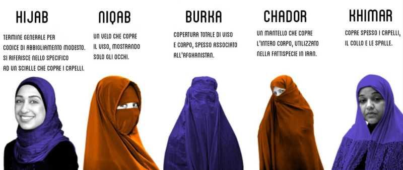 Differenze hijab niqab burka, perché le donne musulmane indossano il hijab, perché le donne musulmane portano il velo, perché le donne musulmane portano il hijab, cos'è il hijab, cos'è il velo islamico