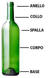 Le parti della bottiglia