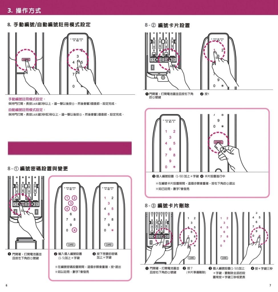 愛的迫降電子鎖 韓國現代集團電子鎖 HDC-IDL 300中文說明書 生活鎖事 4